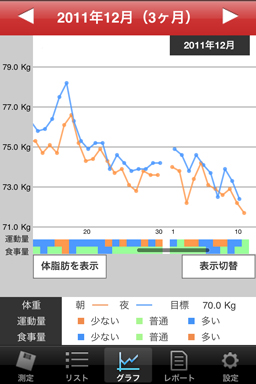 WeightDEC.jpg