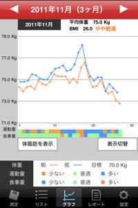 weight201111.jpg