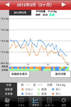 weight201203.jpg